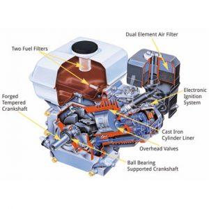 Canberra Engines GX120 Cutaway