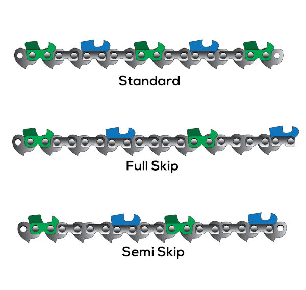 Different types of chain arrangement